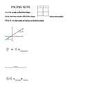 Finding slope using a graph, two points, and a table