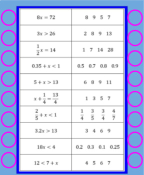 Finding solutions to Equations and Inequalities Digital Activity (6.EE.5)