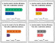 Finding the Difference Task Cards {Models & Word Problems} 2.OA.1