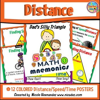 Math Mnemonics (Distance)
