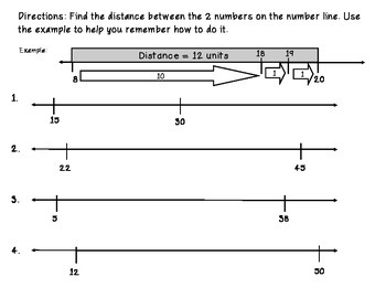 Finding the Distance on a Number Line