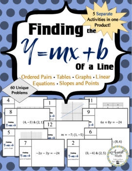 Finding the Equation of a Line Activity