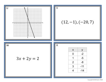 Finding the Equation of a Line Matching Activity