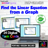 Write the Linear Equation from a Graph with GOOGLE™ Distan