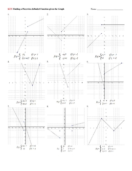 Finding The Equations For The Graph Of A Piecewise Defined Function