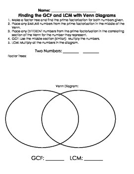 Finding the GCF and LCM with a Venn Diagram