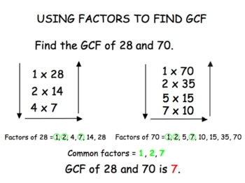 Finding the Greatest Common Factor (GCF) by 2 Methods