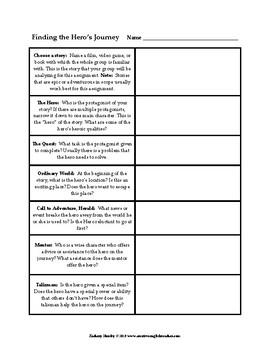 Finding the Hero's Journey (Literary Analysis Worksheet)