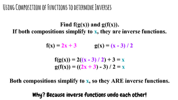 Finding the Inverse of a Function