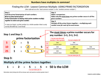 Finding the LCM - Lowest Common Multiple/Write & Wipe Worksheet