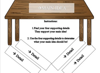 Finding the Main Idea (Full Lesson)