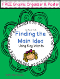 Finding the Main Idea in Non Fiction Text