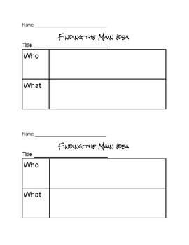 Finding the Main Idea organizer