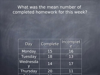 Finding the Mean with Graphs (Involves dividing with Decimals) Powerpoint