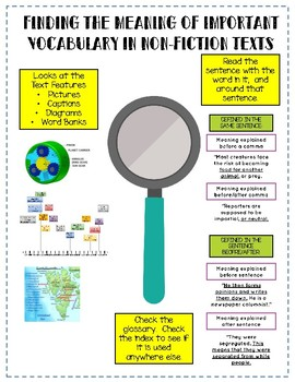 Finding the Meaning of Important Vocabulary in Non-Fiction Texts Anchor Chart
