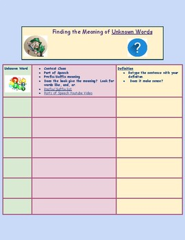 Finding the Meaning of Unknown Words- Google Classroom Compatible