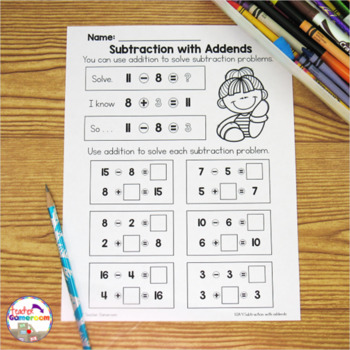 Finding the Missing Addend using Subtraction Worksheets 1.OA.4