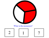 Finding the Numerator