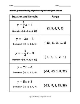 Finding the Range Given the Domain