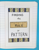 Doodle Notes - Finding the Rule or Pattern Foldable by Math Doodles