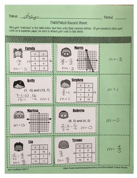 """FINDING THE SLOPE - """"MATH MATCH"""" CUT & PASTE ACTIVITY"""