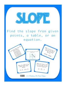 Finding the Slope
