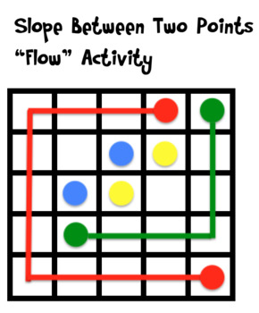 """Finding the Slope Between Two Points """"Flow"""" Activity"""