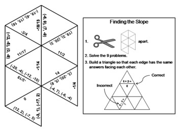 Finding the Slope Game: Math Tarsia Puzzle