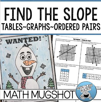 Finding the Slope Math Mugshot!