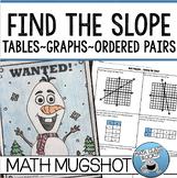 "FINDING THE SLOPE - ""MATH MUGSHOT"""