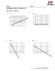 Finding the Slope Worksheets