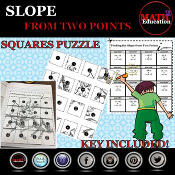 Finding the Slope from Two Points Squares Puzzle