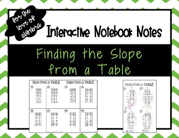 Finding the Slope from a TABLE - interactive notebook notes (GSE Alg. 1)