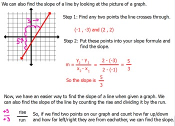 Finding the Slope of a Line (ActivInspire)