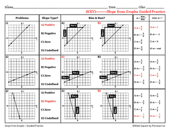 Finding the Slope of a Line Guided Practice