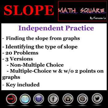 Finding the Slope of a Line Independent Practice
