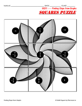 Finding the Slope of a Line Squares Puzzles