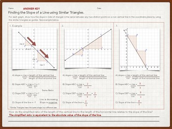 Finding the Slope of a Line using Similar Triangles