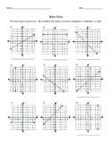 Finding the Slope of a Line when Graphed