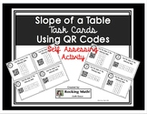 Finding the Slope of a Table QR Code Task Cards