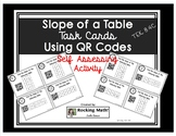 Finding the Slope of a Table QR Code Task Cards TEK 8.4C