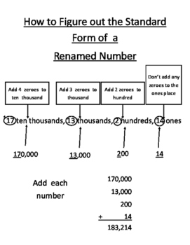 Finding the Standard Form of a Renamed Number Anchor Chart