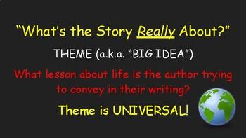 Finding the Theme Slideshow Presentation