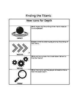 Finding the Titanic-NEW ICONS of Depth and Complexity