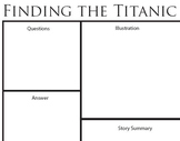 Finding the Titanic Simple One Pager