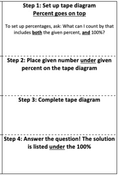 Finding the Whole, Given Part and Percent Interactive Notebook Foldable EngageNY