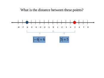 Finding the distance between 2 points (vertically and horizontally)