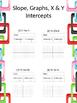 Finding y-intercept and slope (y=mx+b) worksheet or quiz