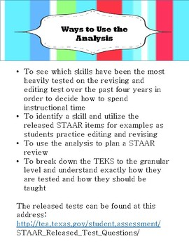 Findings from the Analysis of the 2013-2016 4th Grade Writing STAAR