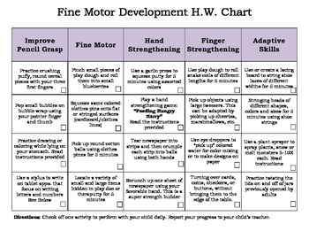 Fine Motor Homework Improvement Activities Chart By